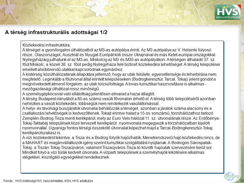 35 Közlekedési infrastruktúra: A térséget a gyorsforgalmi úthálózatból az M3-as autópálya érinti. Az M3 autópálya az V. Helsinki folyosó része, Olaszo