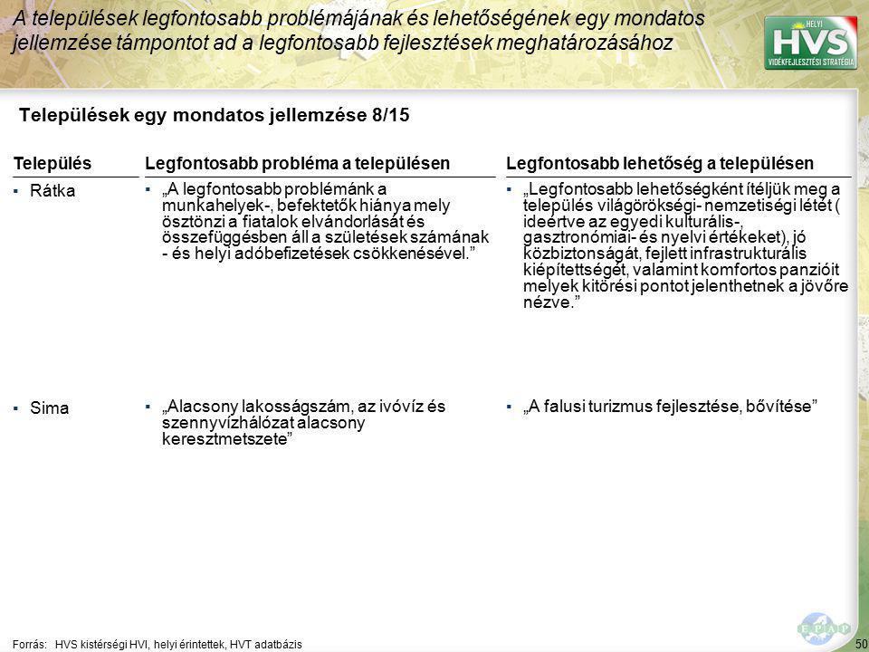"""50 Települések egy mondatos jellemzése 8/15 A települések legfontosabb problémájának és lehetőségének egy mondatos jellemzése támpontot ad a legfontosabb fejlesztések meghatározásához Forrás:HVS kistérségi HVI, helyi érintettek, HVT adatbázis TelepülésLegfontosabb probléma a településen ▪Rátka ▪""""A legfontosabb problémánk a munkahelyek-, befektetők hiánya mely ösztönzi a fiatalok elvándorlását és összefüggésben áll a születések számának - és helyi adóbefizetések csökkenésével. ▪Sima ▪""""Alacsony lakosságszám, az ivóvíz és szennyvízhálózat alacsony keresztmetszete Legfontosabb lehetőség a településen ▪""""Legfontosabb lehetőségként ítéljük meg a település világörökségi- nemzetiségi létét ( ideértve az egyedi kulturális-, gasztronómiai- és nyelvi értékeket), jó közbiztonságát, fejlett infrastrukturális kiépítettségét, valamint komfortos panzióit melyek kitörési pontot jelenthetnek a jövőre nézve. ▪""""A falusi turizmus fejlesztése, bővítése"""