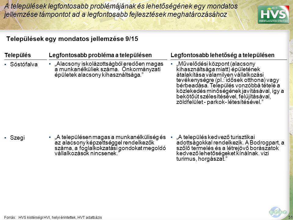 51 Települések egy mondatos jellemzése 9/15 A települések legfontosabb problémájának és lehetőségének egy mondatos jellemzése támpontot ad a legfontos