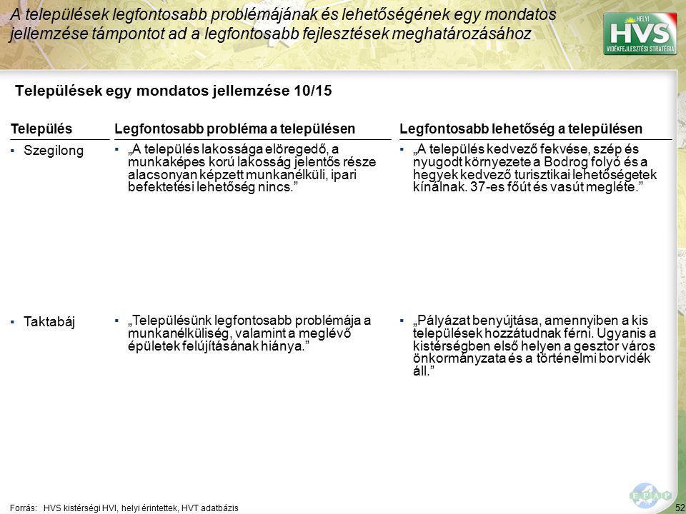 52 Települések egy mondatos jellemzése 10/15 A települések legfontosabb problémájának és lehetőségének egy mondatos jellemzése támpontot ad a legfonto