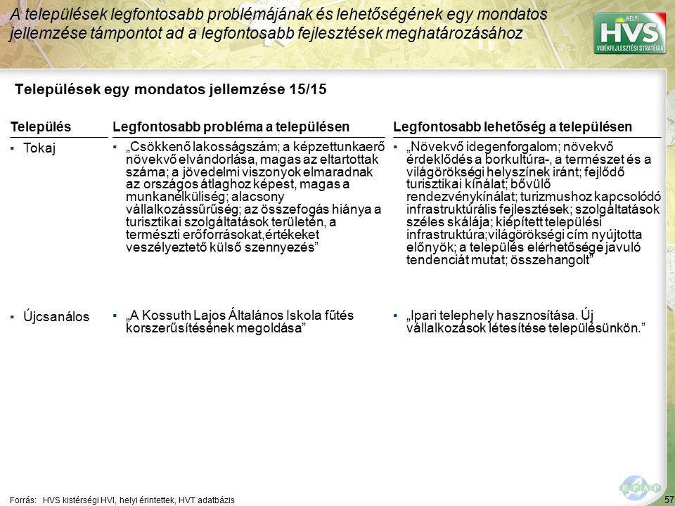 57 Települések egy mondatos jellemzése 15/15 A települések legfontosabb problémájának és lehetőségének egy mondatos jellemzése támpontot ad a legfonto