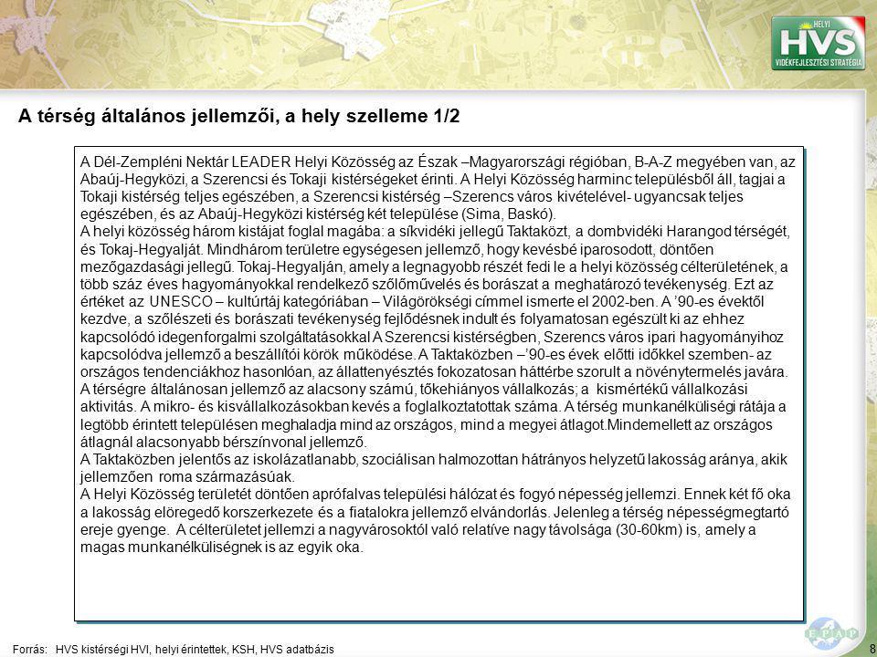 8 A Dél-Zempléni Nektár LEADER Helyi Közösség az Észak –Magyarországi régióban, B-A-Z megyében van, az Abaúj-Hegyközi, a Szerencsi és Tokaji kistérségeket érinti.