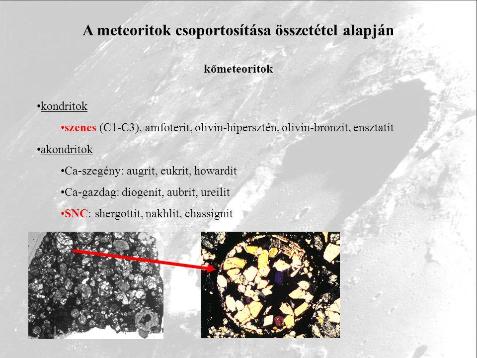 A meteoritok csoportosítása összetétel alapján kőmeteoritok kondritok szenes (C1-C3), amfoterit, olivin-hipersztén, olivin-bronzit, ensztatit akondrit