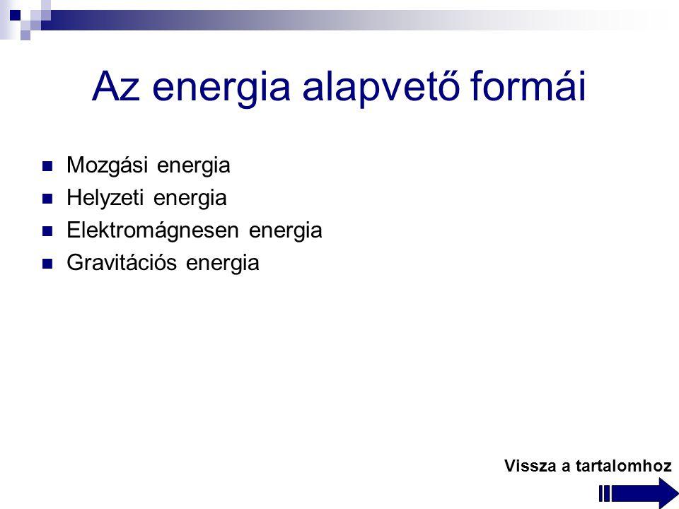 Az energia alapvető formái Mozgási energia Helyzeti energia Elektromágnesen energia Gravitációs energia Vissza a tartalomhoz