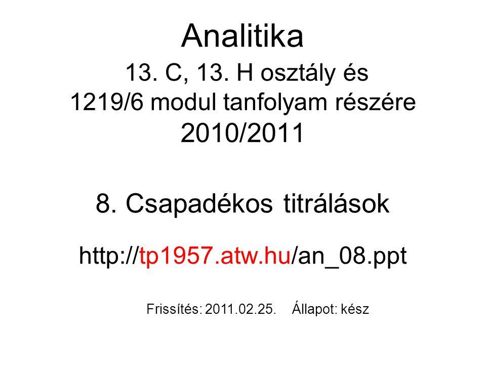8. Csapadékos titrálások http://tp1957.atw.hu/an_08.ppt Analitika 13. C, 13. H osztály és 1219/6 modul tanfolyam részére 2010/2011 Frissítés: 2011.02.