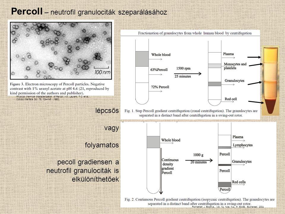 Percoll – neutrofil granulociták szeparálásához lépcsős vagy folyamatos pecoll gradiensen a neutrofil granulociták is elkülöníthetőek Romanian J. Biop