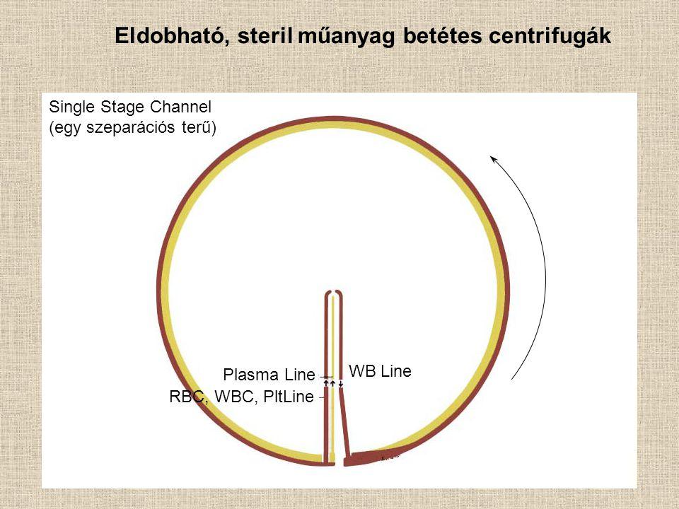Plasma Line RBC, WBC, PltLine WB Line Single Stage Channel (egy szeparációs terű) Eldobható, steril műanyag betétes centrifugák