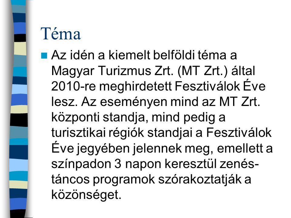 Téma Az idén a kiemelt belföldi téma a Magyar Turizmus Zrt.