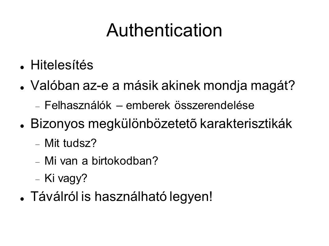 Authentication Hitelesítés Valóban az-e a másik akinek mondja magát.