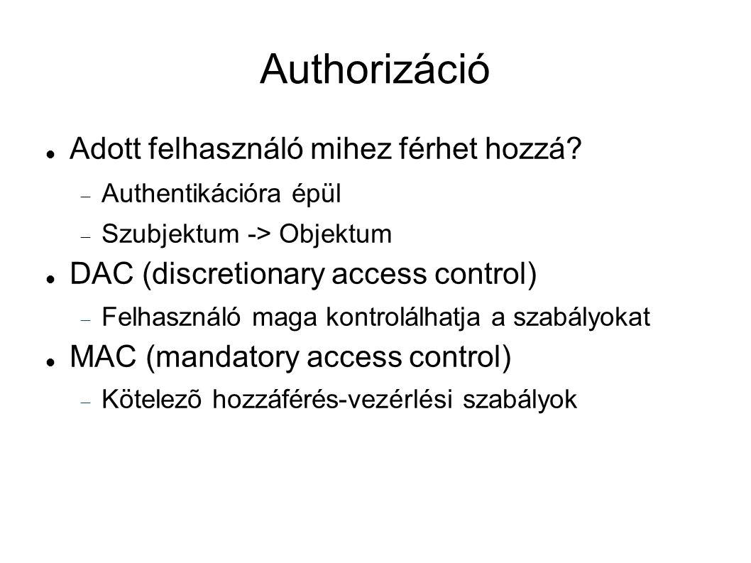 Authorizáció Adott felhasználó mihez férhet hozzá.