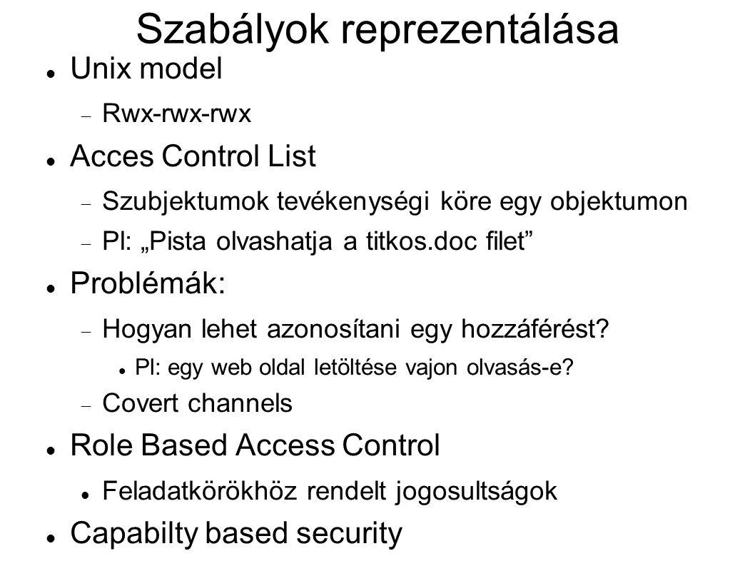 """Szabályok reprezentálása Unix model  Rwx-rwx-rwx Acces Control List  Szubjektumok tevékenységi köre egy objektumon  Pl: """"Pista olvashatja a titkos.doc filet Problémák:  Hogyan lehet azonosítani egy hozzáférést."""