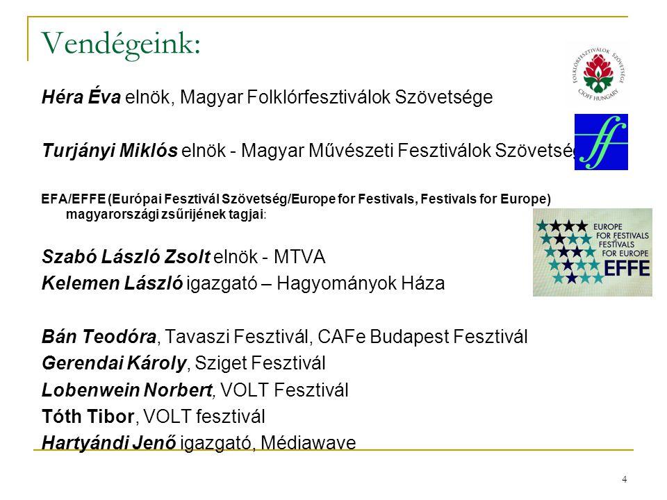 5 Tervezett program: 10.45 –11.30 Minőségi kulturális turizmus / gazdasági hatás / Európa / misszió, vagy / és profitorientáltság / közönség nevelés-növelés.