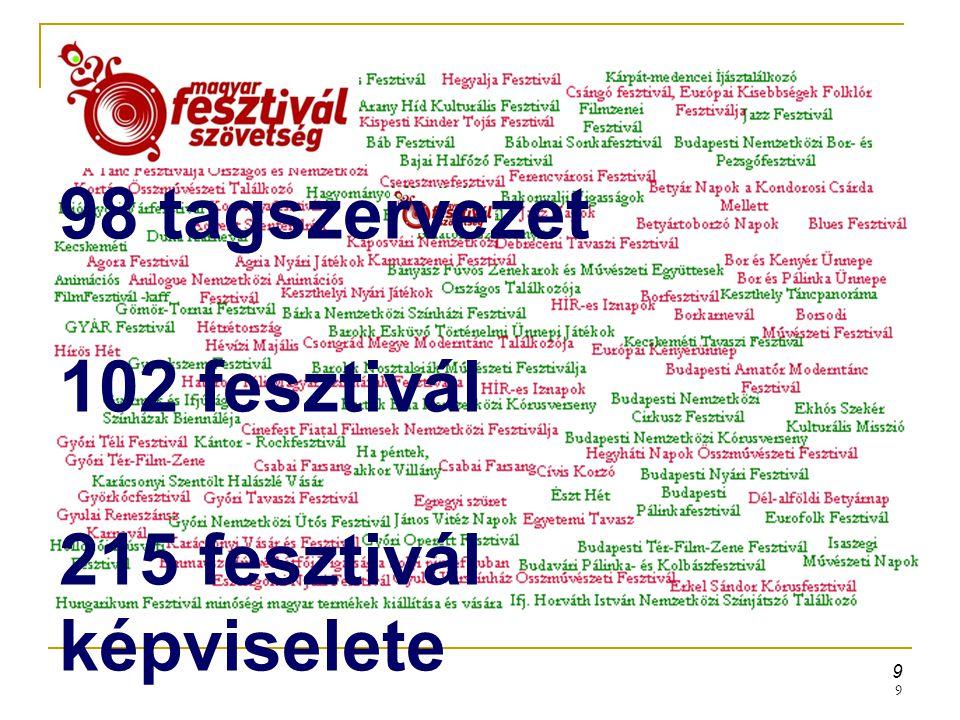9 9 98 tagszervezet 102 fesztivál 215 fesztivál képviselete