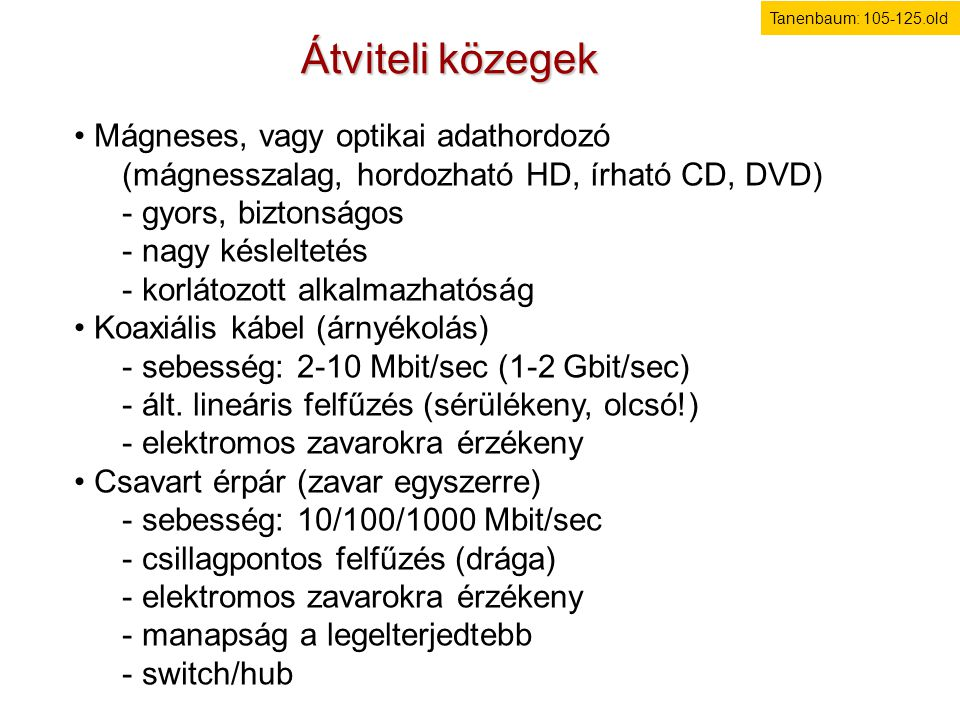 Átviteli közegek Mágneses, vagy optikai adathordozó (mágnesszalag, hordozható HD, írható CD, DVD) - gyors, biztonságos - nagy késleltetés - korlátozot