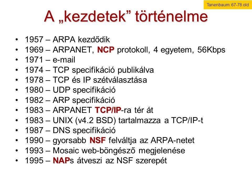 """A """"kezdetek"""" történelme 1957 – ARPA kezdődik NCP1969 – ARPANET, NCP protokoll, 4 egyetem, 56Kbps 1971 – e-mail 1974 – TCP specifikáció publikálva 1978"""
