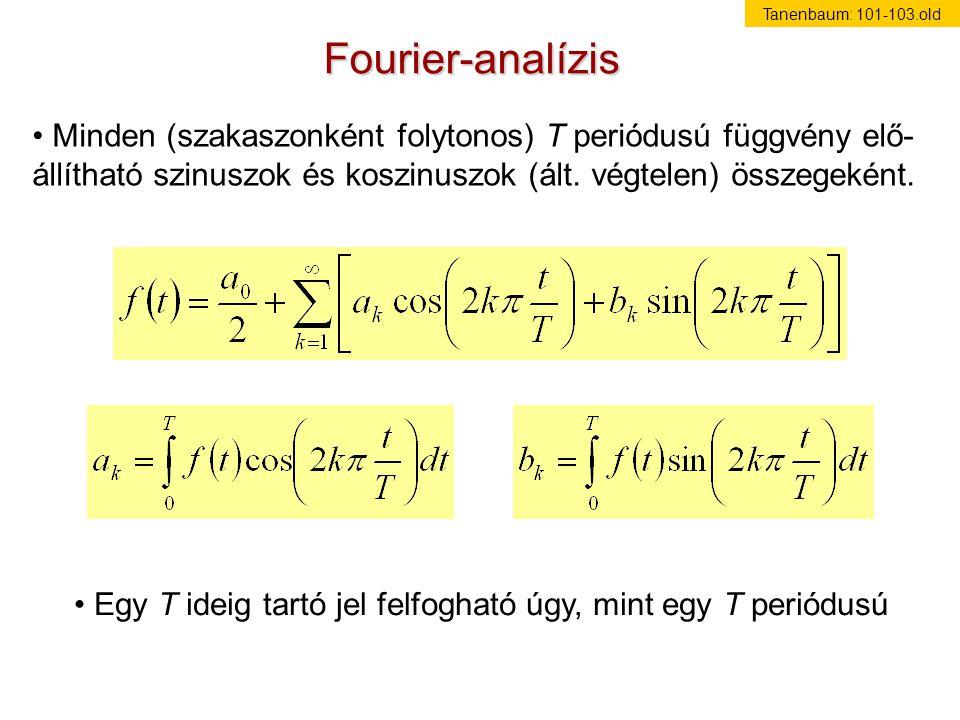 Minden (szakaszonként folytonos) T periódusú függvény elő- állítható szinuszok és koszinuszok (ált. végtelen) összegeként. Fourier-analízis Egy T idei