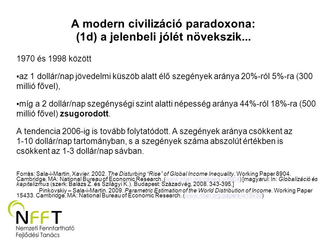A modern civilizáció paradoxona: (1d) a jelenbeli jólét növekszik... 1970 és 1998 között az 1 dollár/nap jövedelmi küszöb alatt élő szegények aránya 2