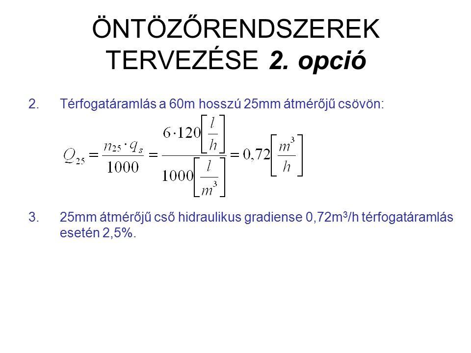 ÖNTÖZŐRENDSZEREK TERVEZÉSE 2. opció 2.Térfogatáramlás a 60m hosszú 25mm átmérőjű csövön: 3.25mm átmérőjű cső hidraulikus gradiense 0,72m 3 /h térfogat