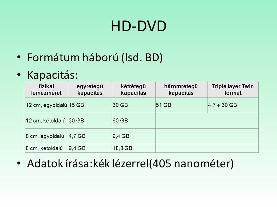 HD-DVD Formátum háború (lsd.