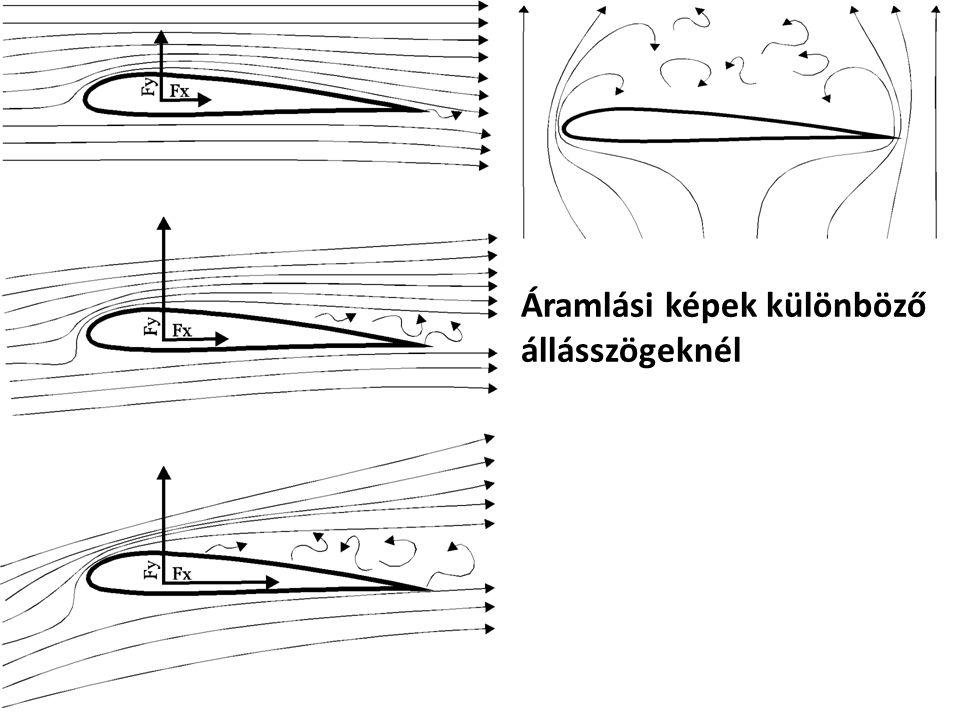 Repülőgépek használják ezt az elvet arra, hogy felemelkedjenek: a szárnyprofil teteje görbébb, az alja egyenesebb, tehát felül gyorsabban áramlik a levegő, ott lecsökken a nyomás, és megemeli a repülőgépet.