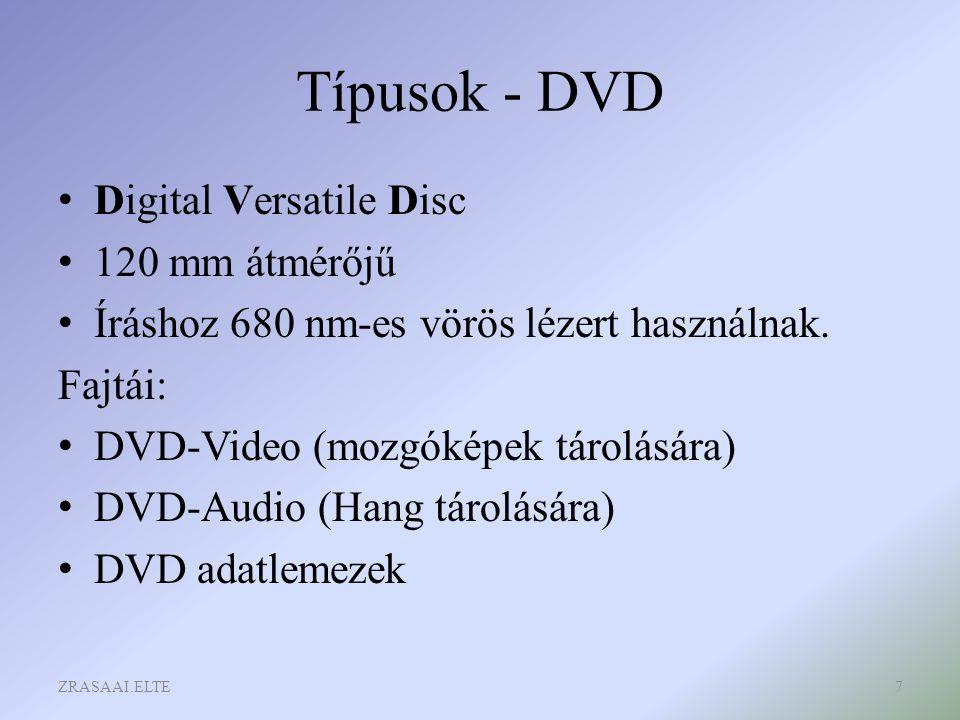 Típusok - DVD Digital Versatile Disc 120 mm átmérőjű Íráshoz 680 nm-es vörös lézert használnak. Fajtái: DVD-Video (mozgóképek tárolására) DVD-Audio (H