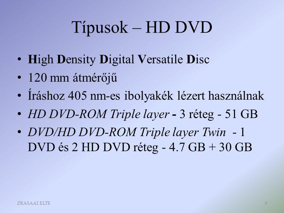 Típusok – HD DVD High Density Digital Versatile Disc 120 mm átmérőjű Íráshoz 405 nm-es ibolyakék lézert használnak HD DVD-ROM Triple layer - 3 réteg -