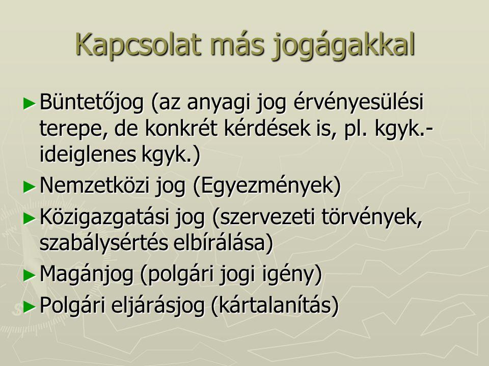 Források: 1.- Alaptörvény SZABADSÁG ÉS FELELŐSSÉG IV.