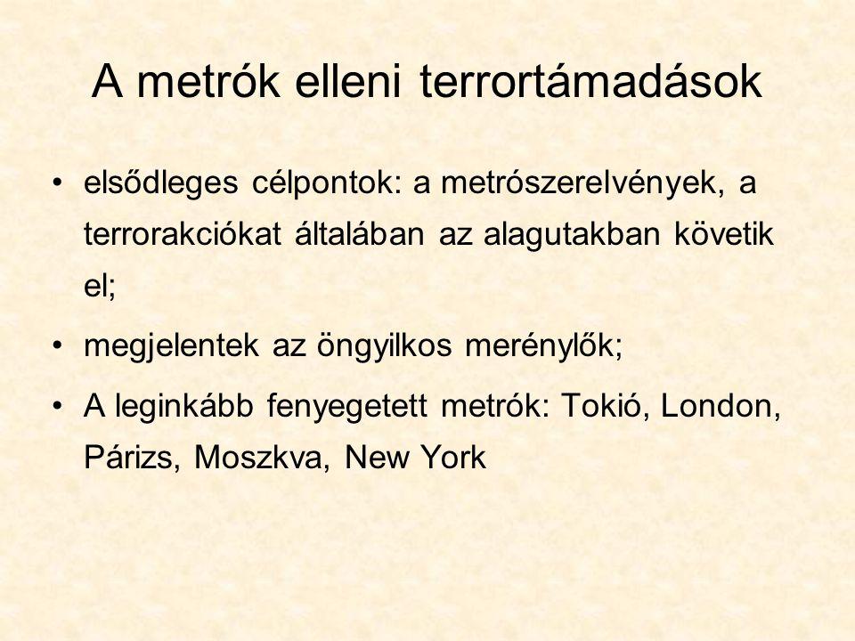 A metrók elleni terrortámadások elsődleges célpontok: a metrószerelvények, a terrorakciókat általában az alagutakban követik el; megjelentek az öngyilkos merénylők; A leginkább fenyegetett metrók: Tokió, London, Párizs, Moszkva, New York