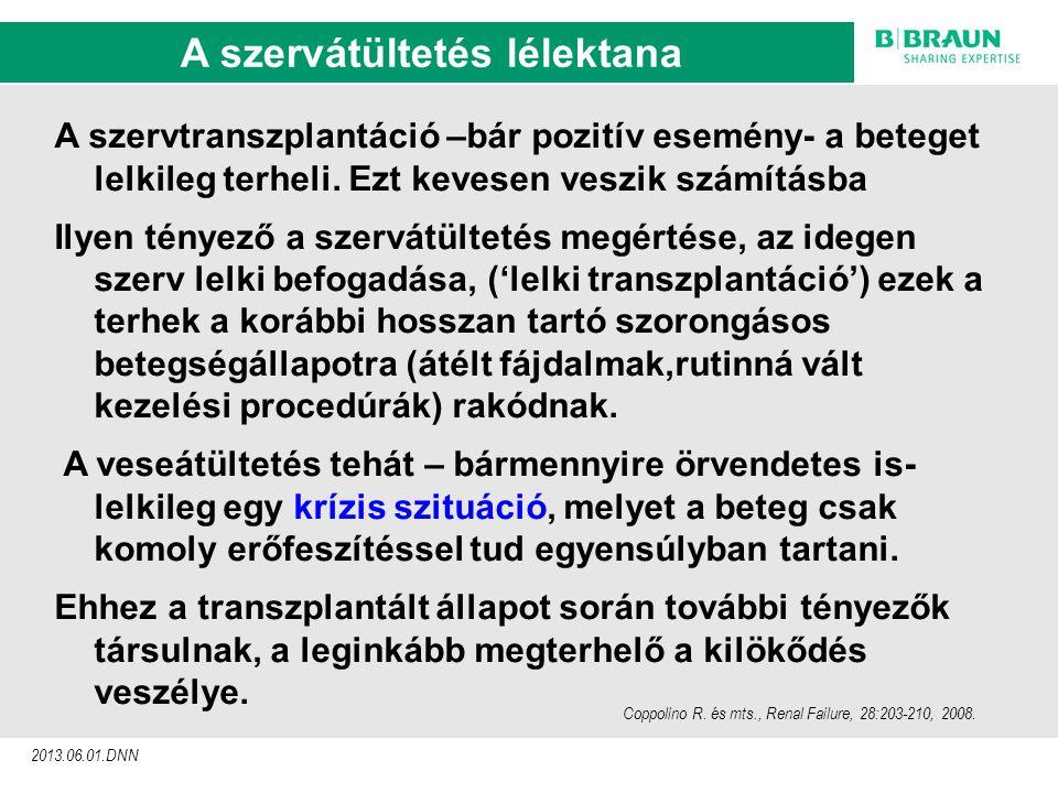 sl | Page4 A szervátültetés lélektana A szervtranszplantáció –bár pozitív esemény- a beteget lelkileg terheli.