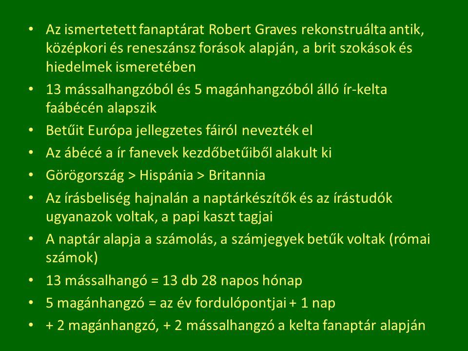 Az ismertetett fanaptárat Robert Graves rekonstruálta antik, középkori és reneszánsz forások alapján, a brit szokások és hiedelmek ismeretében 13 máss