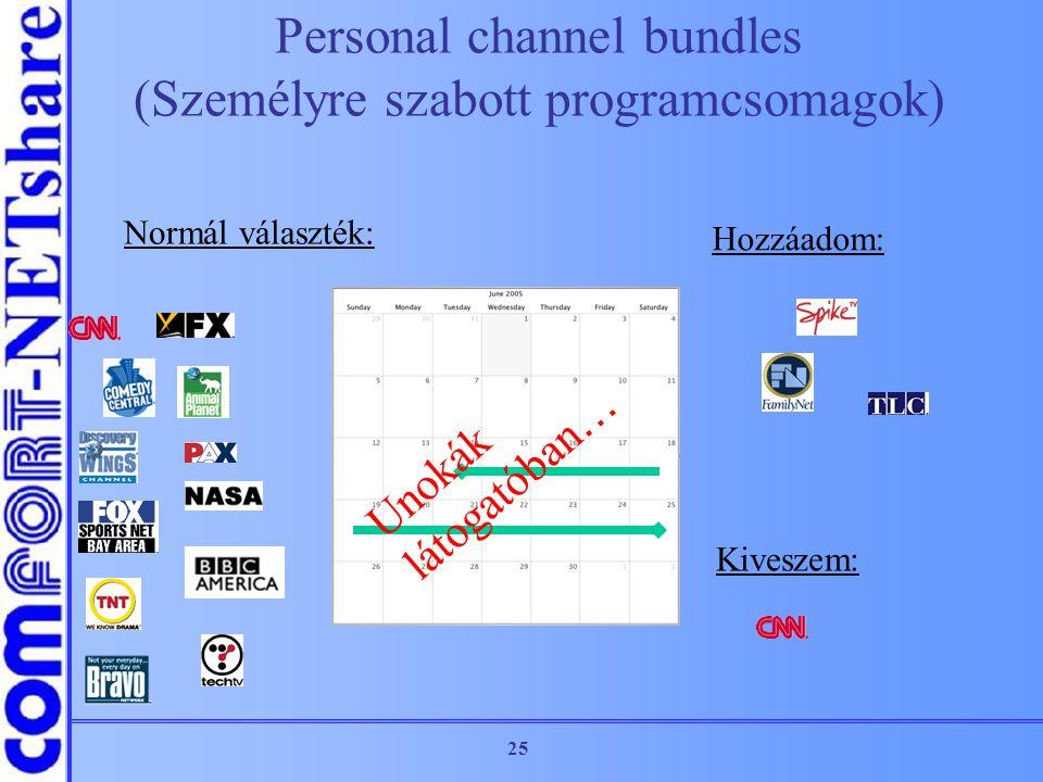 25 Personal channel bundles (Személyre szabott programcsomagok) Normál választék: Hozzáadom: Kiveszem: Unokák látogatóban …