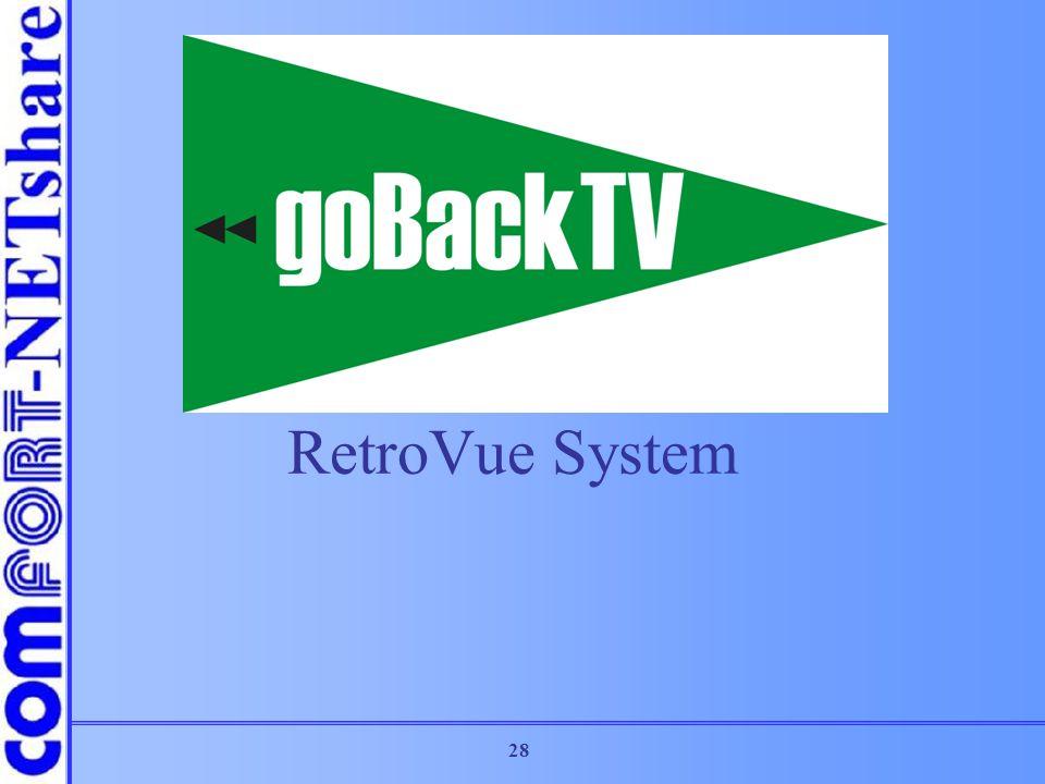 28 RetroVue System
