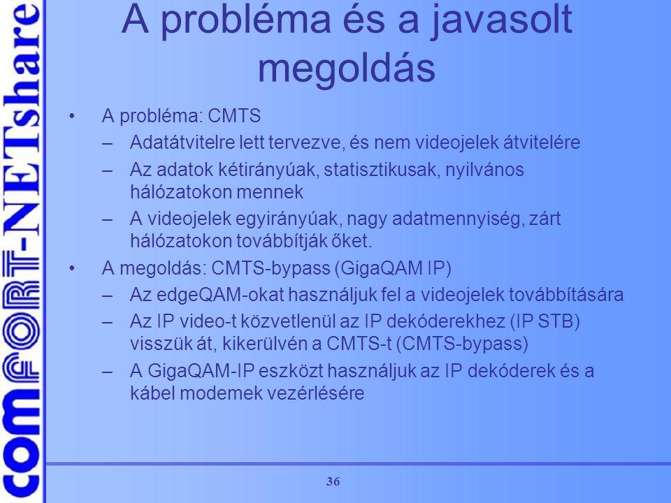 36 A probléma és a javasolt megoldás A probléma: CMTS –Adatátvitelre lett tervezve, és nem videojelek átvitelére –Az adatok kétirányúak, statisztikusa