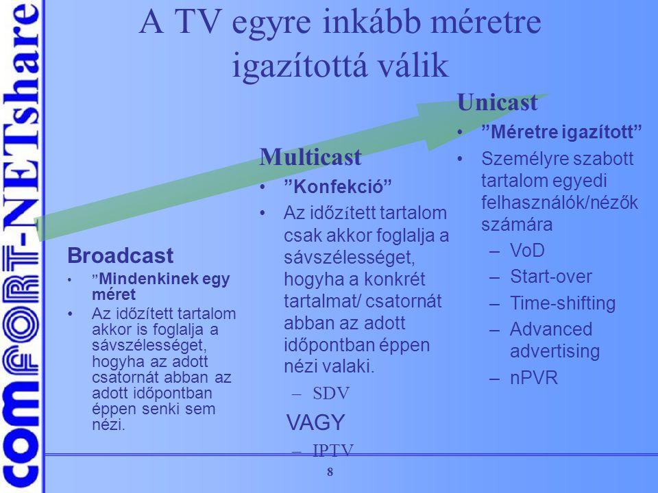 """8 A TV egyre inkább méretre igazítottá válik Unicast """"Méretre igazított"""" Személyre szabott tartalom egyedi felhasználók/nézők számára –VoD –Start-over"""