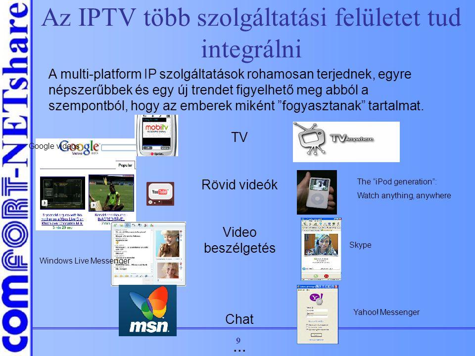 9 Az IPTV több szolgáltatási felületet tud integrálni A multi-platform IP szolgáltatások rohamosan terjednek, egyre népszerűbbek és egy új trendet fig