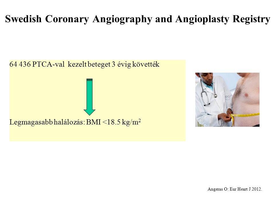 Swedish Coronary Angiography and Angioplasty Registry 64 436 PTCA-val kezelt beteget 3 évig követték Legmagasabb halálozás: BMI <18.5 kg/m 2 Angeras O: Eur Heart J 2012.