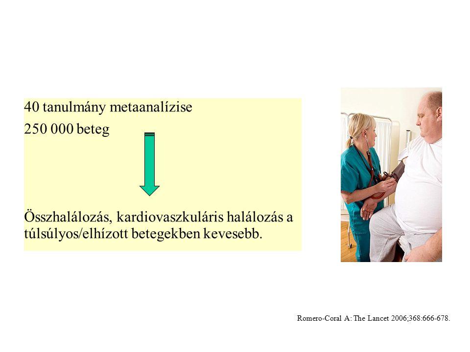 40 tanulmány metaanalízise 250 000 beteg Összhalálozás, kardiovaszkuláris halálozás a túlsúlyos/elhízott betegekben kevesebb.