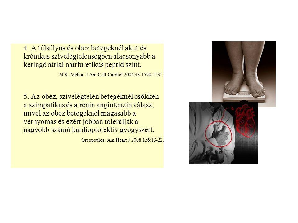 4. A túlsúlyos és obez betegeknél akut és krónikus szívelégtelenségben alacsonyabb a keringő atrial natriuretikus peptid szint. M.R. Mehra: J Am Coll