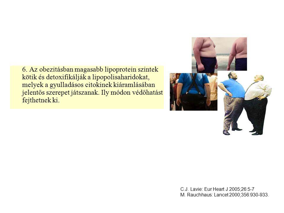 6. Az obezitásban magasabb lipoprotein szintek kötik és detoxifikálják a lipopolisaharidokat, melyek a gyulladásos citokinek kiáramlásában jelentős sz
