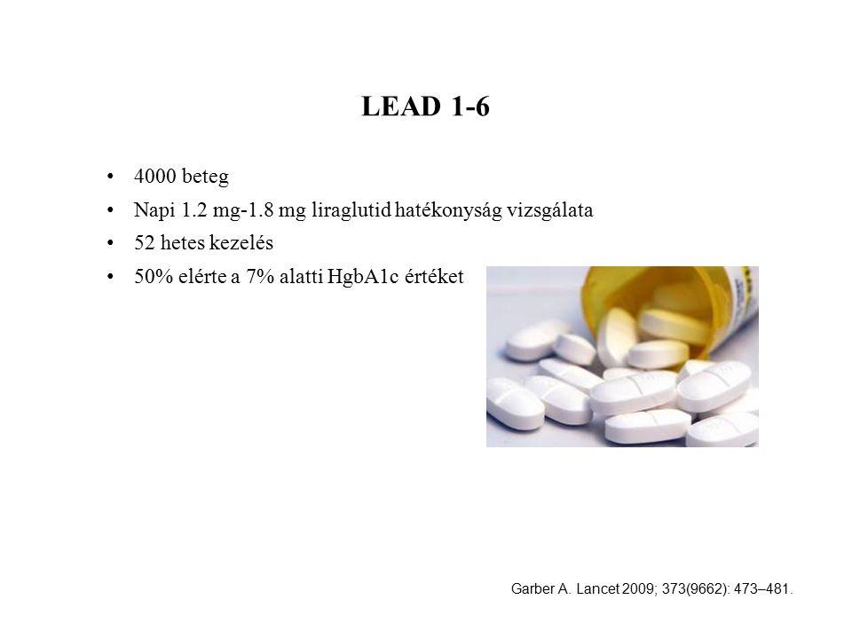 LEAD 1-6 4000 beteg Napi 1.2 mg-1.8 mg liraglutid hatékonyság vizsgálata 52 hetes kezelés 50% elérte a 7% alatti HgbA1c értéket Garber A.