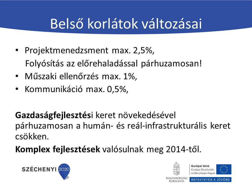 Belső korlátok változásai Projektmenedzsment max.2,5%, Folyósítás az előrehaladással párhuzamosan.
