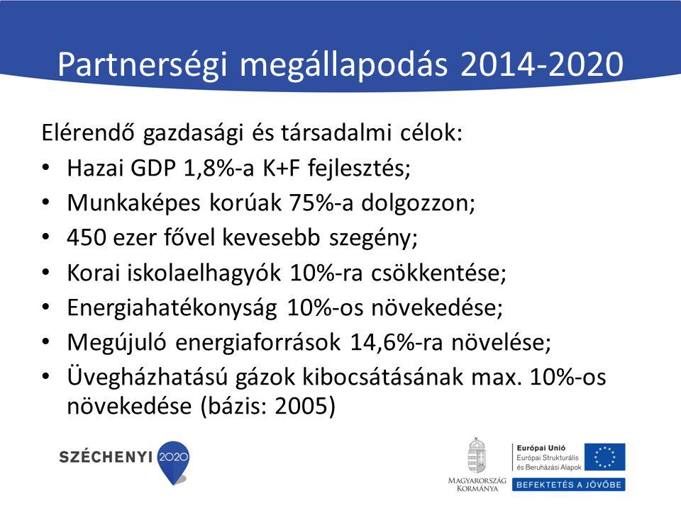 Partnerségi megállapodás 2014-2020 Elérendő gazdasági és társadalmi célok: Hazai GDP 1,8%-a K+F fejlesztés; Munkaképes korúak 75%-a dolgozzon; 450 ezer fővel kevesebb szegény; Korai iskolaelhagyók 10%-ra csökkentése; Energiahatékonyság 10%-os növekedése; Megújuló energiaforrások 14,6%-ra növelése; Üvegházhatású gázok kibocsátásának max.