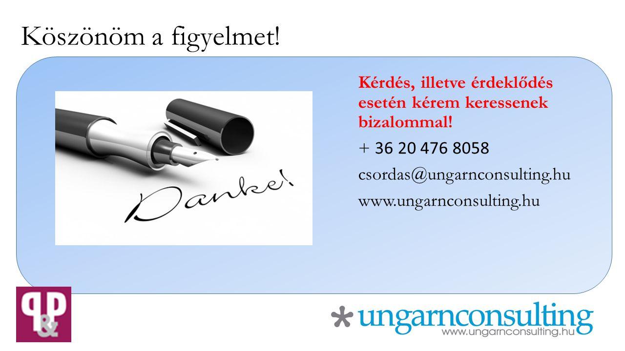 Köszönöm a figyelmet! Kérdés, illetve érdeklődés esetén kérem keressenek bizalommal! + 36 20 476 8058 csordas@ungarnconsulting.hu www.ungarnconsulting