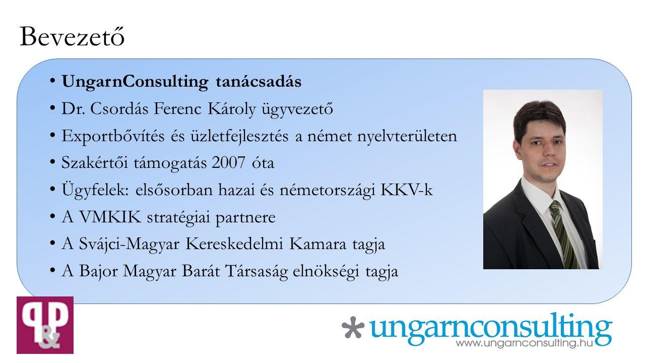 Bevezető UngarnConsulting tanácsadás Dr. Csordás Ferenc Károly ügyvezető Exportbővítés és üzletfejlesztés a német nyelvterületen Szakértői támogatás 2