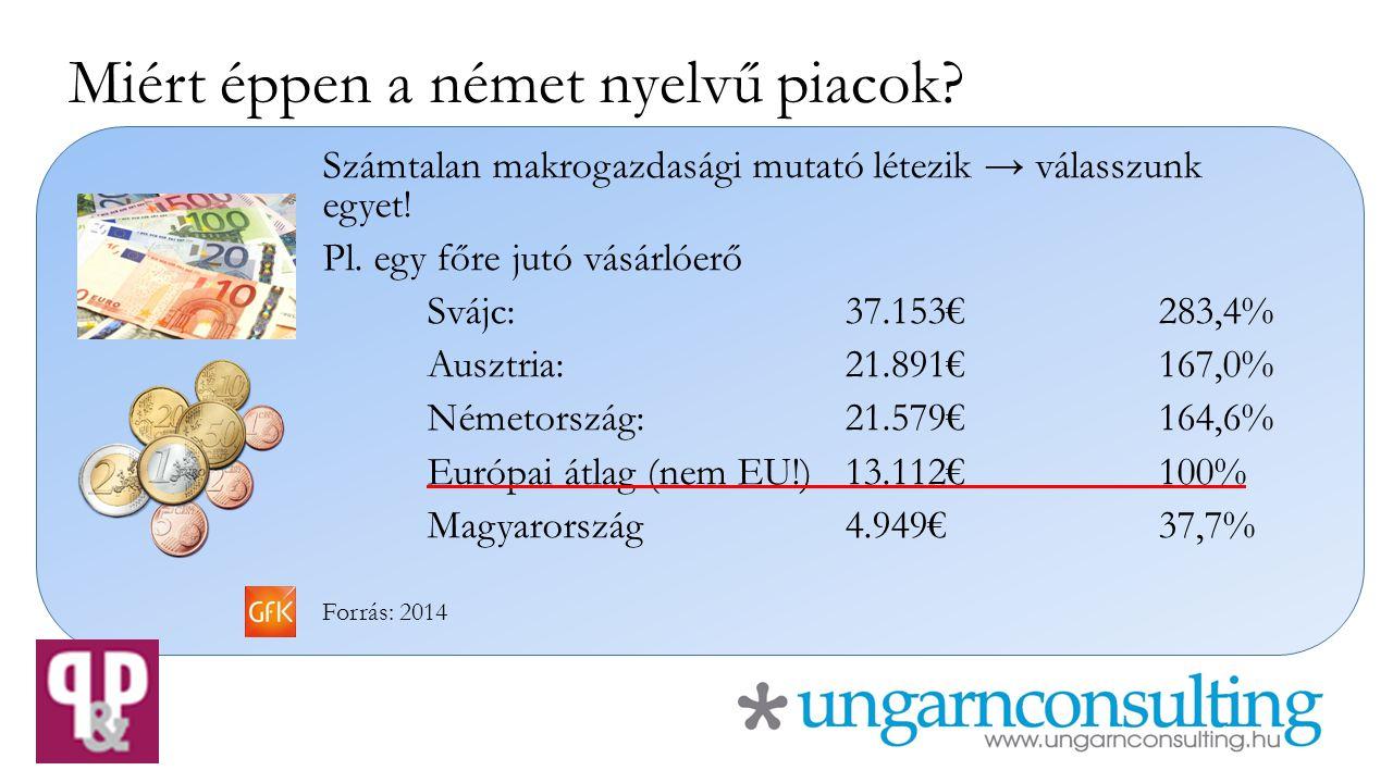 EU-marketing vs.