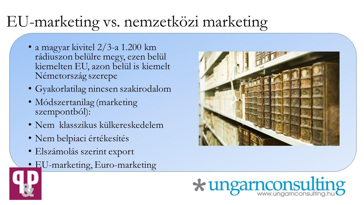 EU-marketing vs. nemzetközi marketing a magyar kivitel 2/3-a 1.200 km rádiuszon belülre megy, ezen belül kiemelten EU, azon belül is kiemelt Németorsz