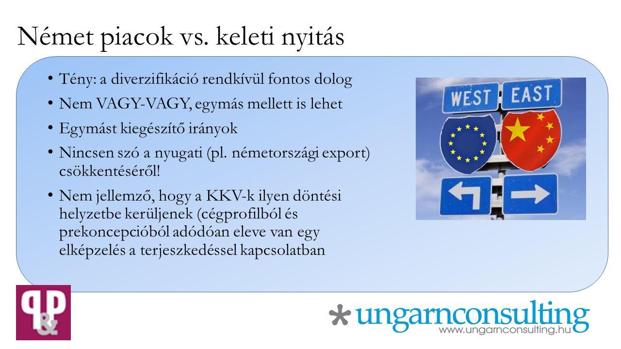 Német piacok vs. keleti nyitás Tény: a diverzifikáció rendkívül fontos dolog Nem VAGY-VAGY, egymás mellett is lehet Egymást kiegészítő irányok Nincsen