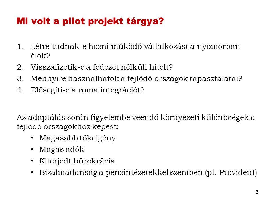 Mi volt a pilot projekt tárgya? 1.Létre tudnak-e hozni működő vállalkozást a nyomorban élők? 2.Visszafizetik-e a fedezet nélküli hitelt? 3.Mennyire ha