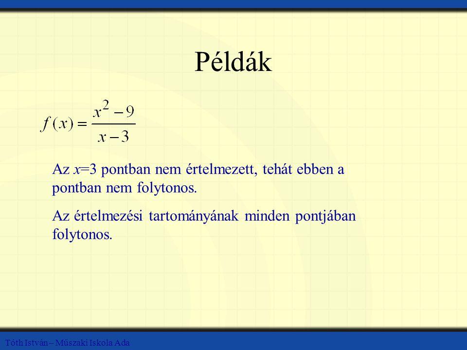 Tóth István – Műszaki Iskola Ada Példák Az x=3 pontban nem értelmezett, tehát ebben a pontban nem folytonos.