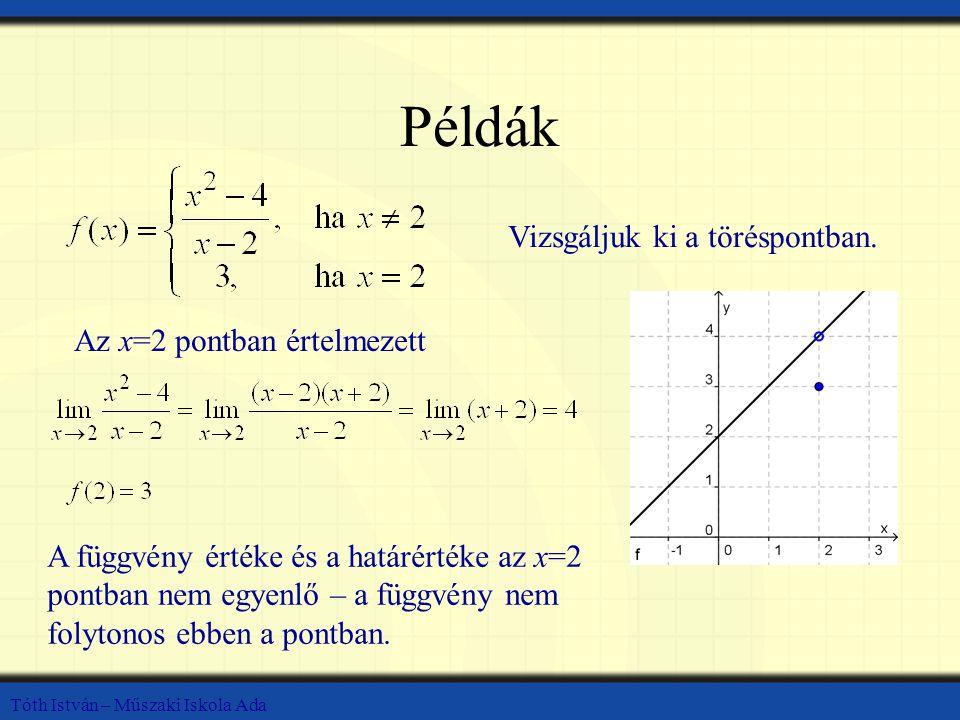Tóth István – Műszaki Iskola Ada Példák Vizsgáljuk ki a töréspontban.